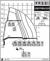 КМУ Fassi F105A.0.22 L102