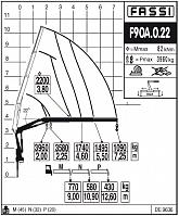 КМУ Fassi F90A.0.22