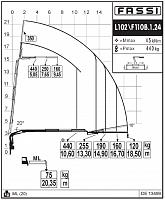 КМУ Fassi F110B.1.24 L102