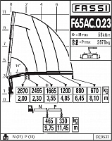 КМУ Fassi F65AC.0.23