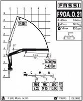 КМУ Fassi F90A.0.21