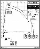 КМУ Fassi F120B.1.25 L061