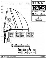 КМУ Fassi F95A.0.22