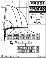 КМУ Fassi F65AC.0.22