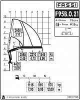 КМУ Fassi F95B.0.21