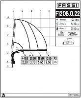 КМУ Fassi F120B.0.22