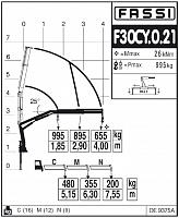 КМУ Fassi F30CY.0.21