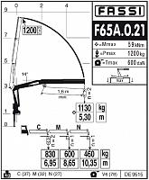 КМУ Fassi F65A.0.21