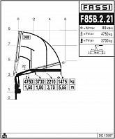 КМУ Fassi F85B.2.21