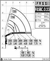 КМУ Fassi F85BC.0.23