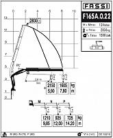 КМУ Fassi F165A.0.22