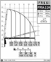 КМУ Fassi F195A.2.24