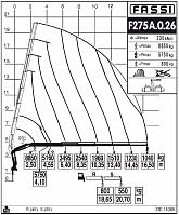 КМУ F275A.0.26
