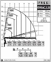 КМУ Fassi F295AС.2.25