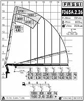 КМУ Fassi F365A.2.26