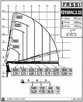 КМУ Fassi F295RAC.2.25