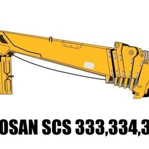 Soosan SCS 333,334,335