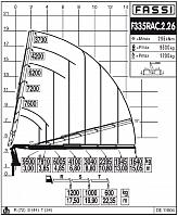 КМУ Fassi F335RAC.2.26