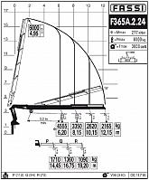 КМУ Fassi F365A.2.24