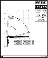 КМУ Fassi F255A.2.22