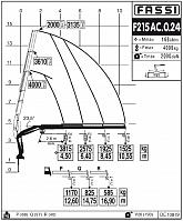 КМУ Fassi F215AС.0.24