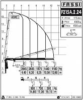 КМУ Fassi F215A.2.24