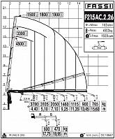 КМУ Fassi F215AС.2.26