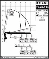 КМУ Fassi F365RA.2.23