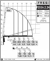 КМУ Fassi F255A.2.24