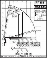КМУ Fassi F305A.2.25