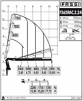 КМУ Fassi F365RAС.2.24