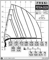 КМУ Fassi F215A.0.25