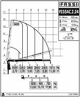 КМУ Fassi F235AC.2.24