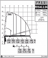 КМУ Fassi F215AС.2.24