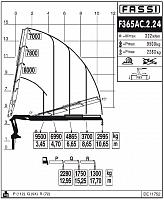 КМУ Fassi F365AС.2.24