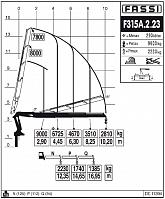 КМУ Fassi F315A.2.23