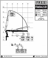 КМУ Fassi F365A.2.22