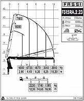 КМУ Fassi F315RA.2.23