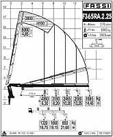 КМУ Fassi F365RA.2.25