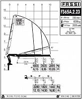 КМУ Fassi F365A.2.23