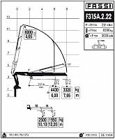 КМУ Fassi F315A.2.22