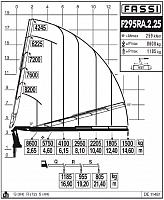 КМУ Fassi F295RA.2.25