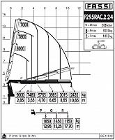КМУ Fassi F295RAC.2.24