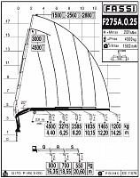 КМУ F275A.0.25