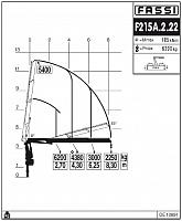 КМУ Fassi F215A.2.22