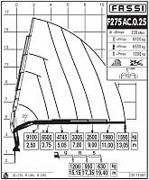 КМУ F275AС.0.25