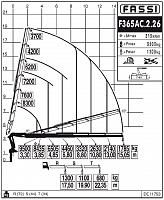 КМУ Fassi F365AС.2.26