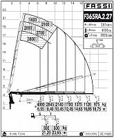 КМУ Fassi F365RA.2.27