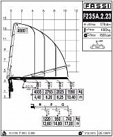 КМУ Fassi F235A.2.23