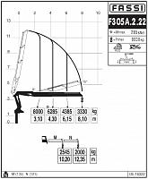 КМУ Fassi F305A.2.22